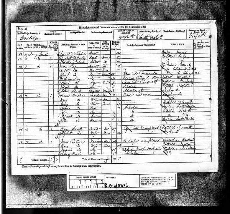1881 Census 8 Henry Street, Mary Kay
