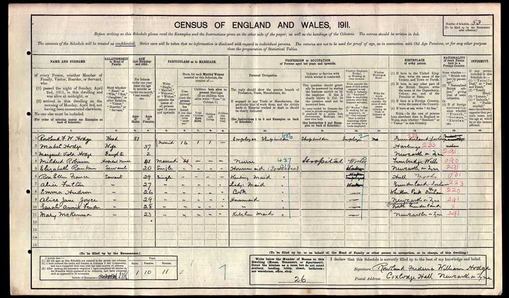 1911 Census of England and Wales showing Coxlodge Hall residents.